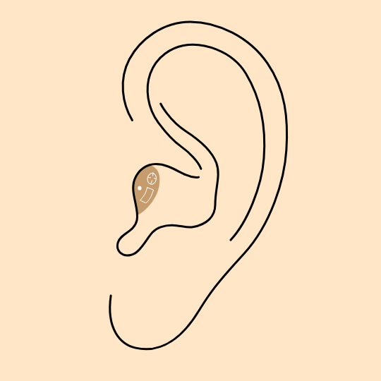 耳あな型補聴器